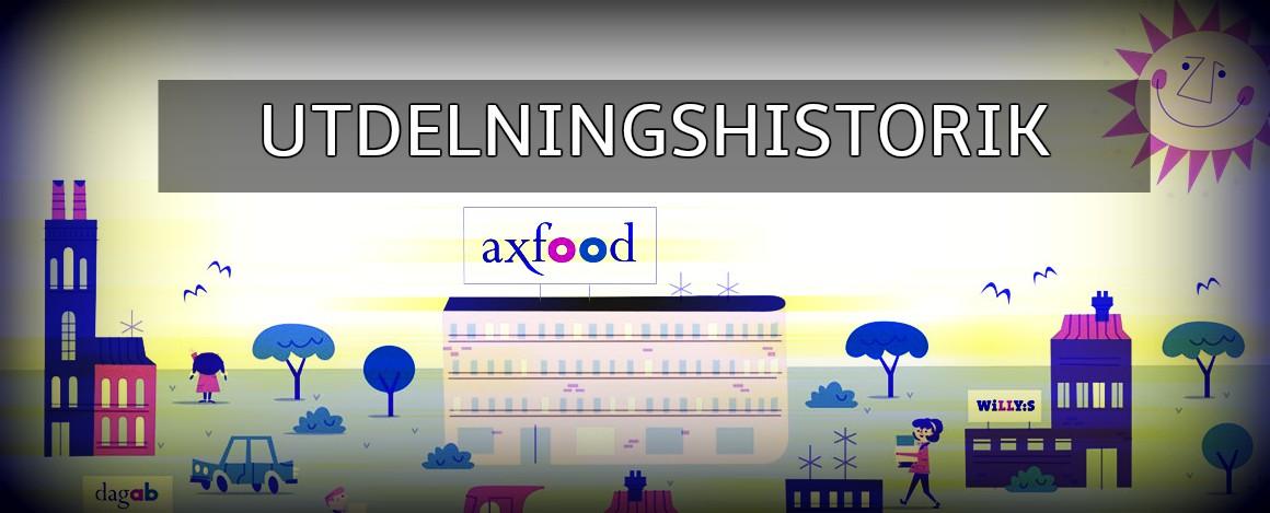 Axfood Utdelning (2020)
